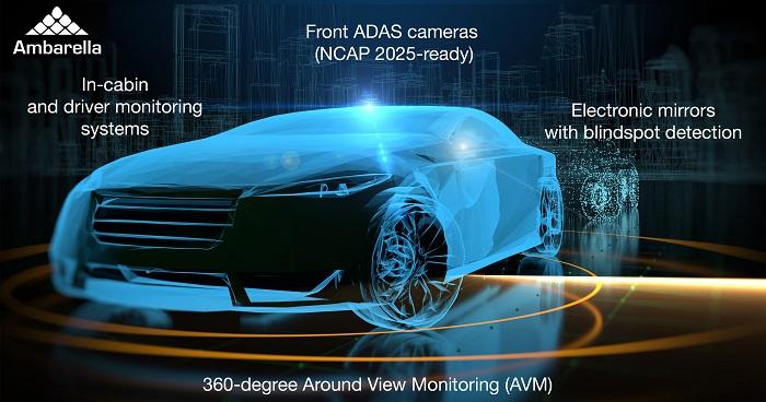 Ambarella Releases New Automotive Camera SoC for Advanced Driver