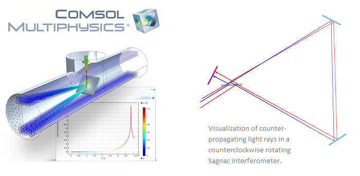 COMSOL Introduces Easy Ray Optics Simulation of Rotating Devices for